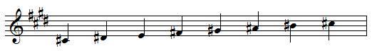 gamme de DO dièse mineur mélodique ascendate
