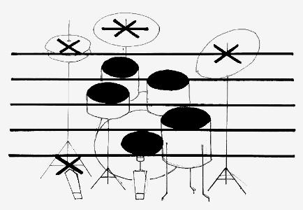 batterie: Drumset et portée