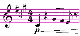 élément de la portée : les lignes de la portée