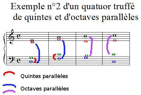 Exemple n°2 d'un quatuor truffé de quintes et d'octaves consécutives correction