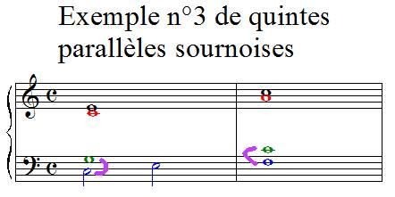 Exemple n°3 de quintes et octaves consécutives un peu plus sournoises