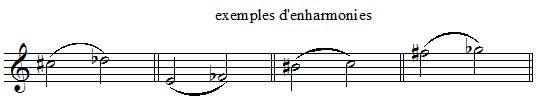 Exemples de notes enharmoniques