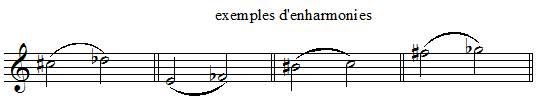 Exemples de notes enharmoniques