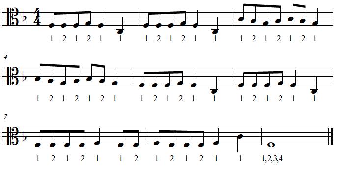 Une souris verte, exercice rythmique (rondes, noires, croches) clef d'ut 3