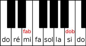 FA bémol et DO bémol sur un piano