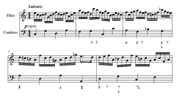Flute Sonata in C major, BWV 1033 de Johann Sebastian Bach