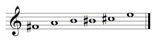 gamme blues en fa dièse