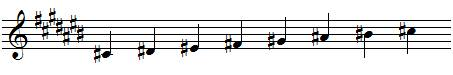 gamme de Do dièse Majeur (7#)