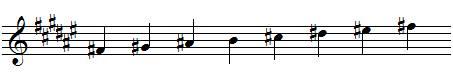 gamme de Fa dièse Majeur (6#)