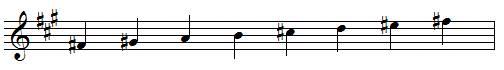 Fa# mineur harmonique