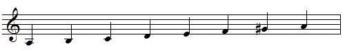 Gamme de la mineur harmonique