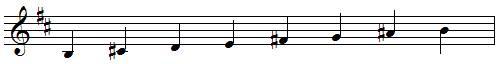 gamme de SI mineur harmonique
