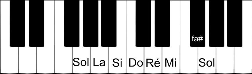 Gamme de Sol majeur sur un piano