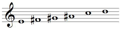 Gamme par tons transposée une tierce majeur plus haut, enharmonie