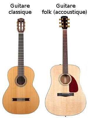 guitare classique et guitare folk