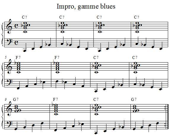 Improvisation sur une gamme blues