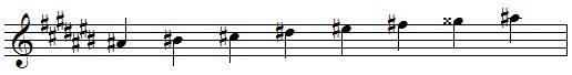 gamme de la dièse mineur harmonique