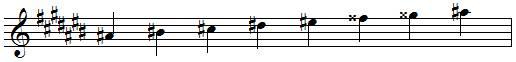 LA dièse mineur mélodique ascendante