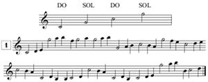 Lecture de note, clef de SOL, avec points de repére