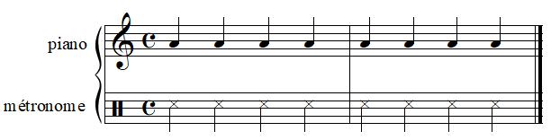 Exemple de mesure à 4/4 (au piano avec un métronome)