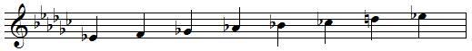 MI bémol mineur harmonique