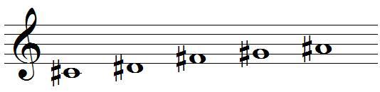 Mode pentatonique, touches noires du piano
