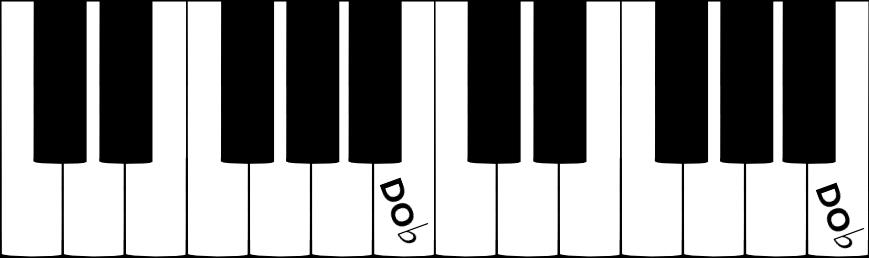 La note DO bémol sur un clavier de piano