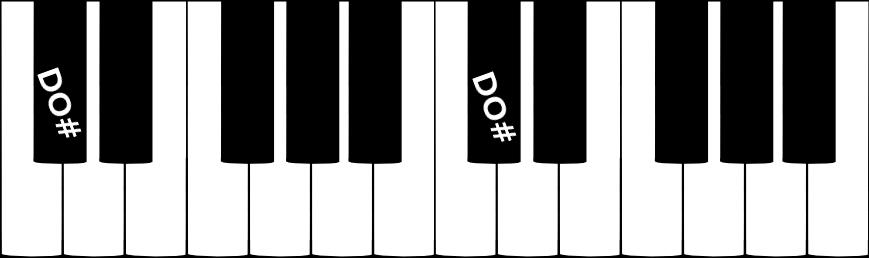 La note DO dièse sur un clavier de piano