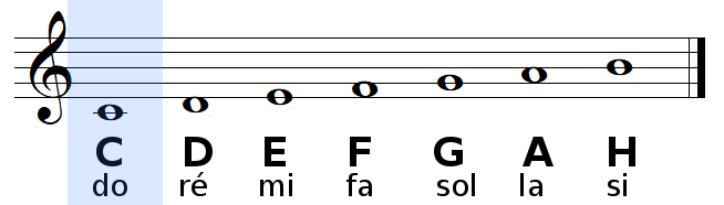 note DO en allemand