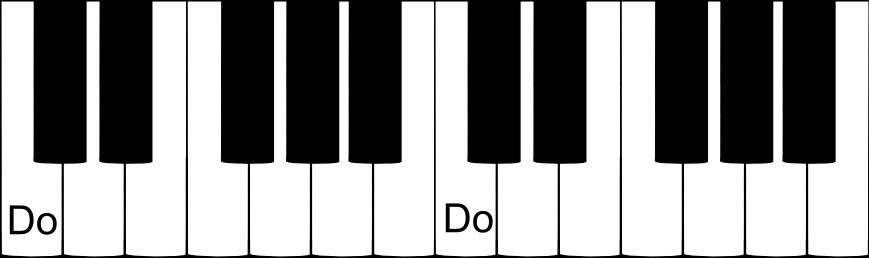 La note DO sur un clavier de piano