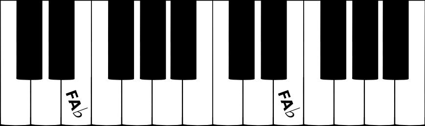 La note FA bémol sur un clavier de piano
