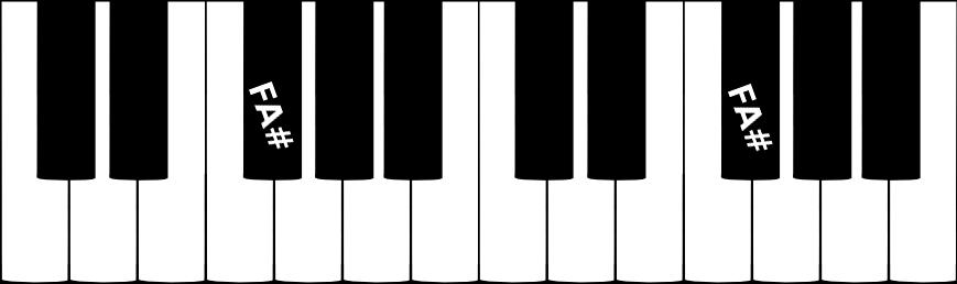 La note FA dièse sur un clavier de piano