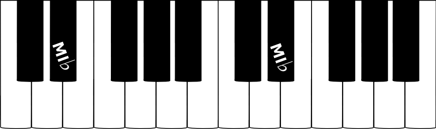 La note MI bémol sur un clavier de piano