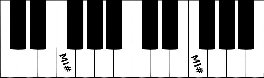 La note MI dièse sur un clavier de piano