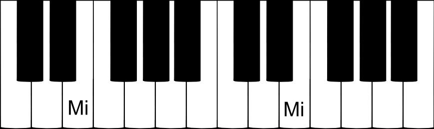 La note MI sur un clavier de piano