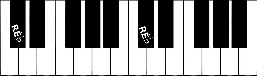 La note RÉ bémol sur un clavier de piano