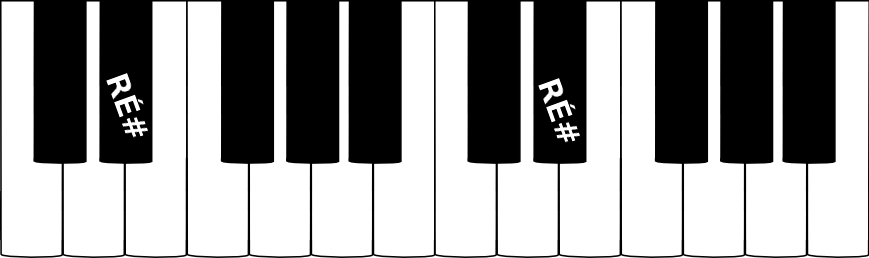 La note RÉ dièse sur un clavier de piano