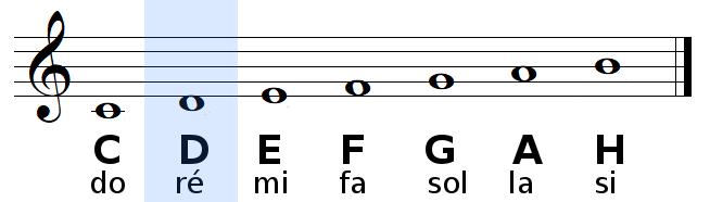 note RÉ en allemand