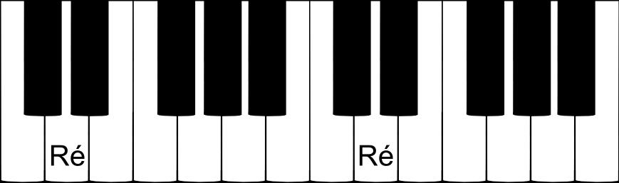 La note RÉ sur un clavier de piano