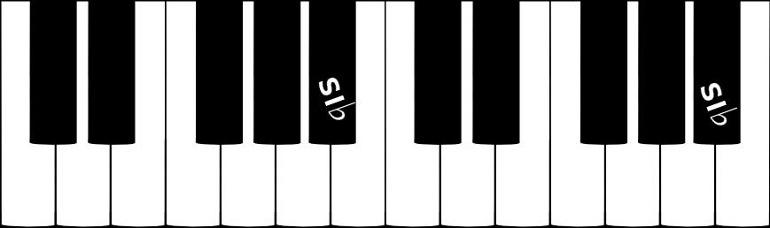 La note SI bémol sur un clavier de piano
