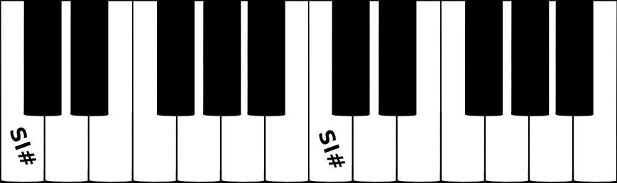 La note SI dièse sur un clavier de piano