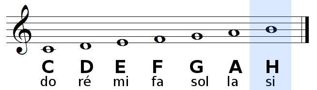 note SI en allemand