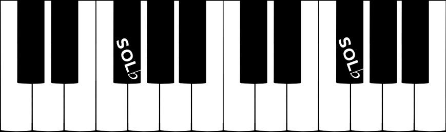 La note SOL bémol sur un clavier de piano