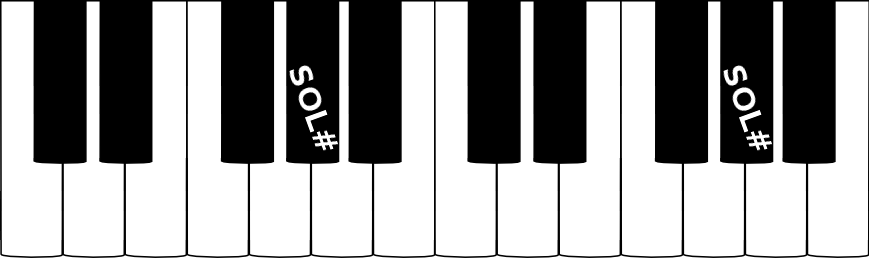 La note SOL dièse sur un clavier de piano