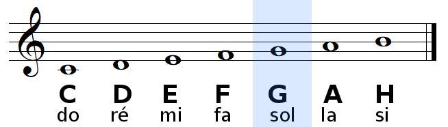 note SOL en allemand