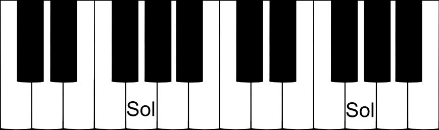 La note SOL sur un clavier de piano