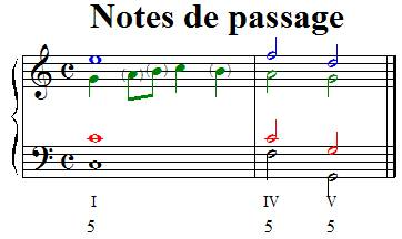 notes de passage exemple 2