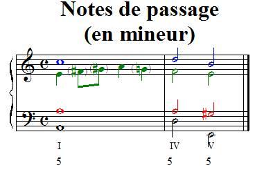 notes de passage exemple 3 en mineur