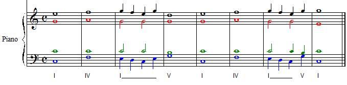 Quatuor à corde - réduction pour piano