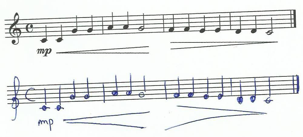 recopier de la musique pour apprendre à la lire